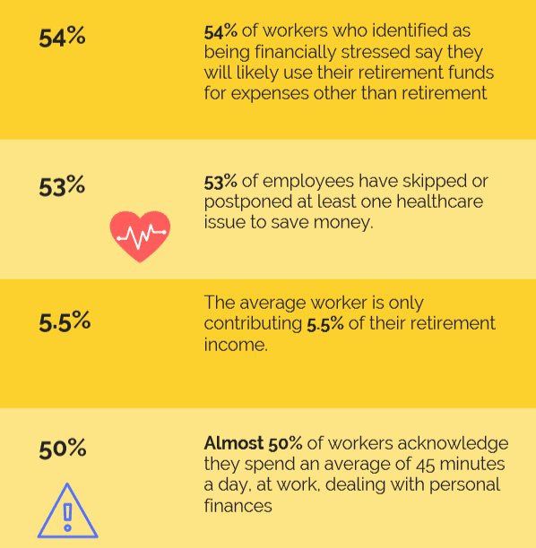 15 Reasons Why You Need Financial Wellness in the Workplace